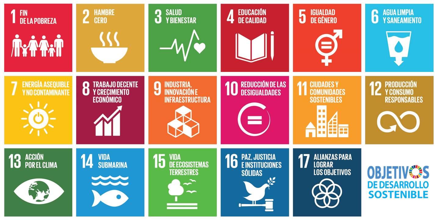 logos-ODS-todos