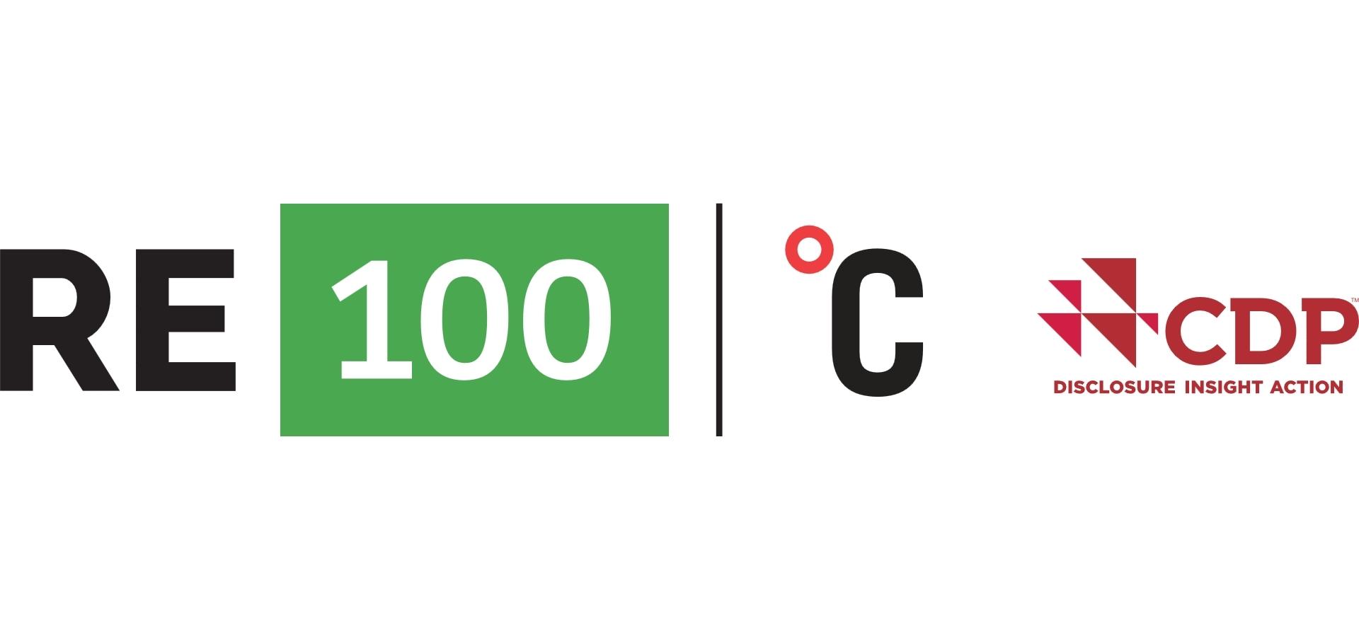 RE100: empresas unidas en pos de una transición energética.